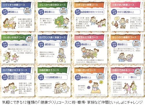 12種類の健康づくりコース
